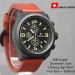 Swiss Army 3126 Brown KW Super