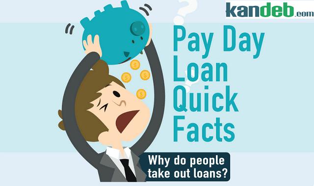 pinjaman cepat cair tanpa jaminan