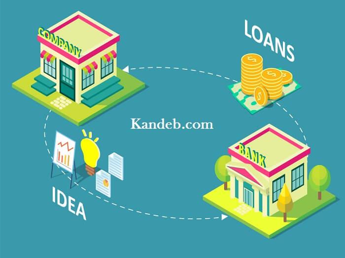 utang produktif untuk bisnis dengan pinjaman uang